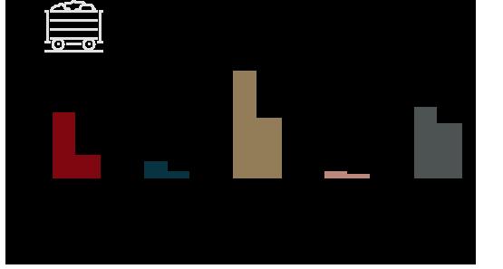 bambili_mining_graph_REV
